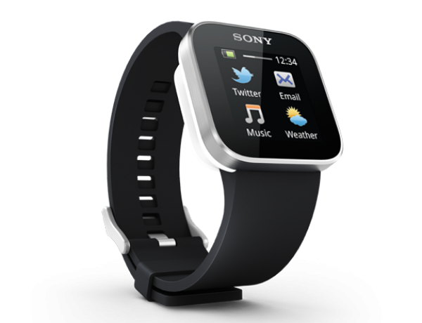 A Marvelous Wearable Technology